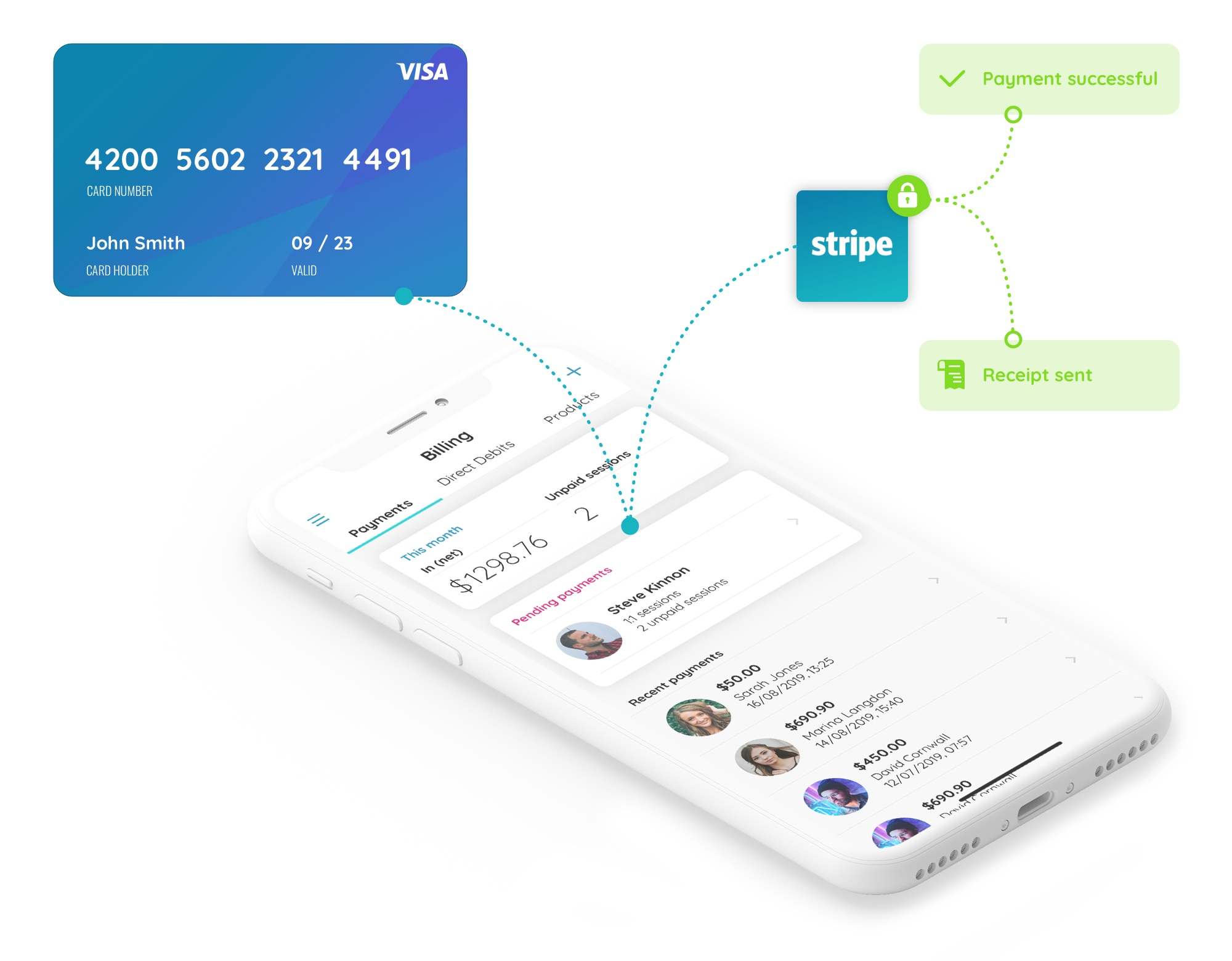 Instant payments with the mobile app